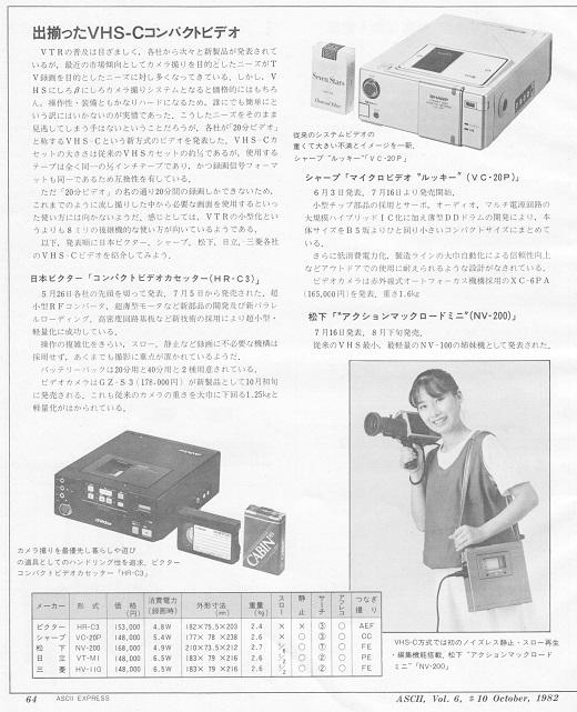 01ASCII1982(10)ビデオカメラw520.jpg